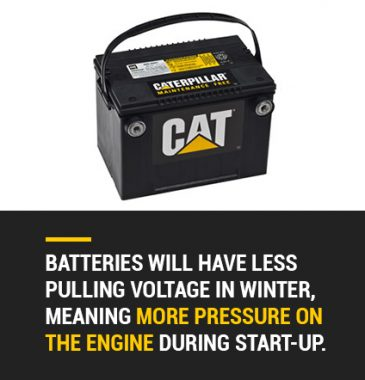 cat batteries