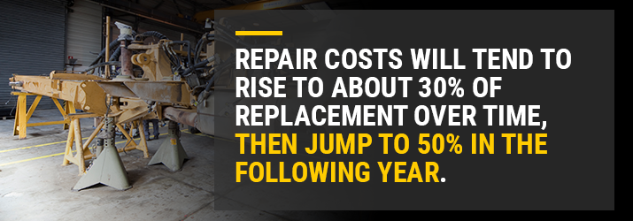Equipment Repair Costs