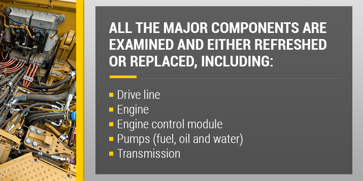Major Equipment Components