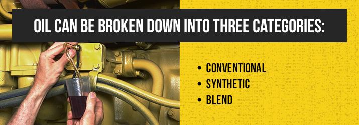 oil can be broken down into three categories: conventional, synthetic, blend