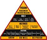 strategic-vision-thumb